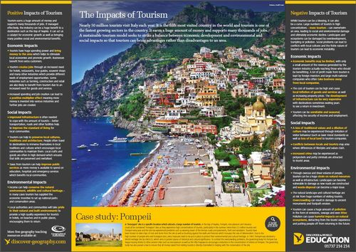 Impacts of Tourism Poster